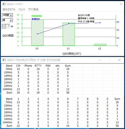 Result20160121jcc2208