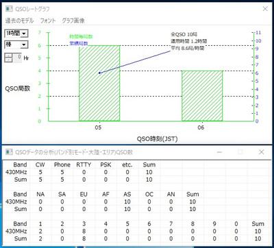 Result20180105prejcc3602