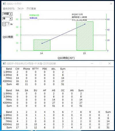 Result20180105prejcg36006f