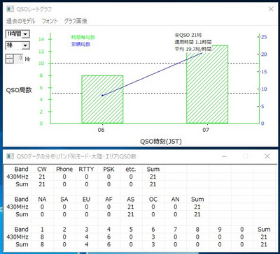 Result20180430jcg29003c