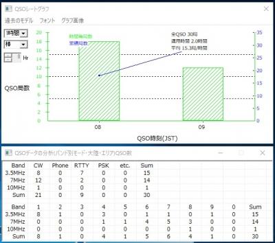 Result20200328jcg20004f